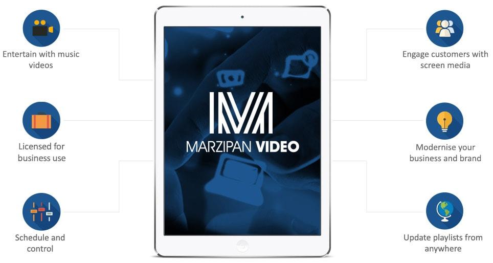 video-digram.jpg